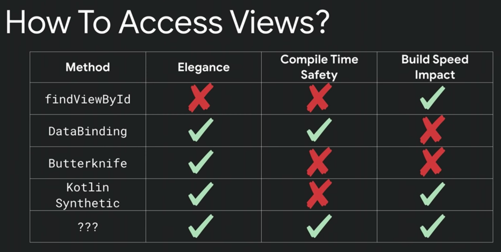 The View Accessor That Was Promised | CapTech Consulting